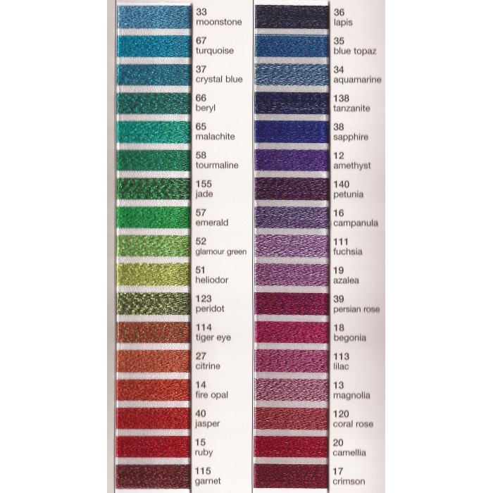 metallic yarn varieties
